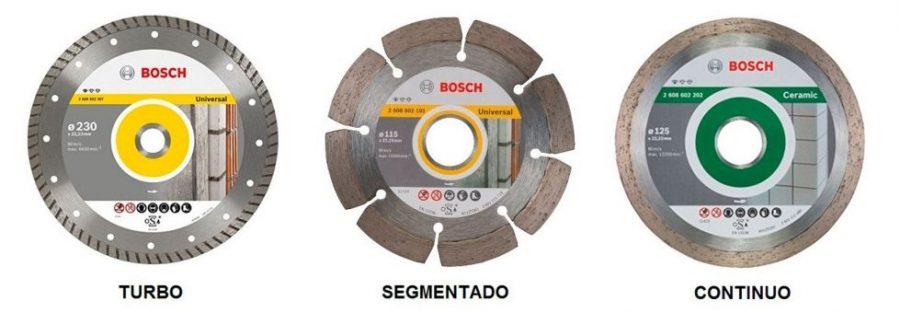 Clasificación de discos diamantados según su borde
